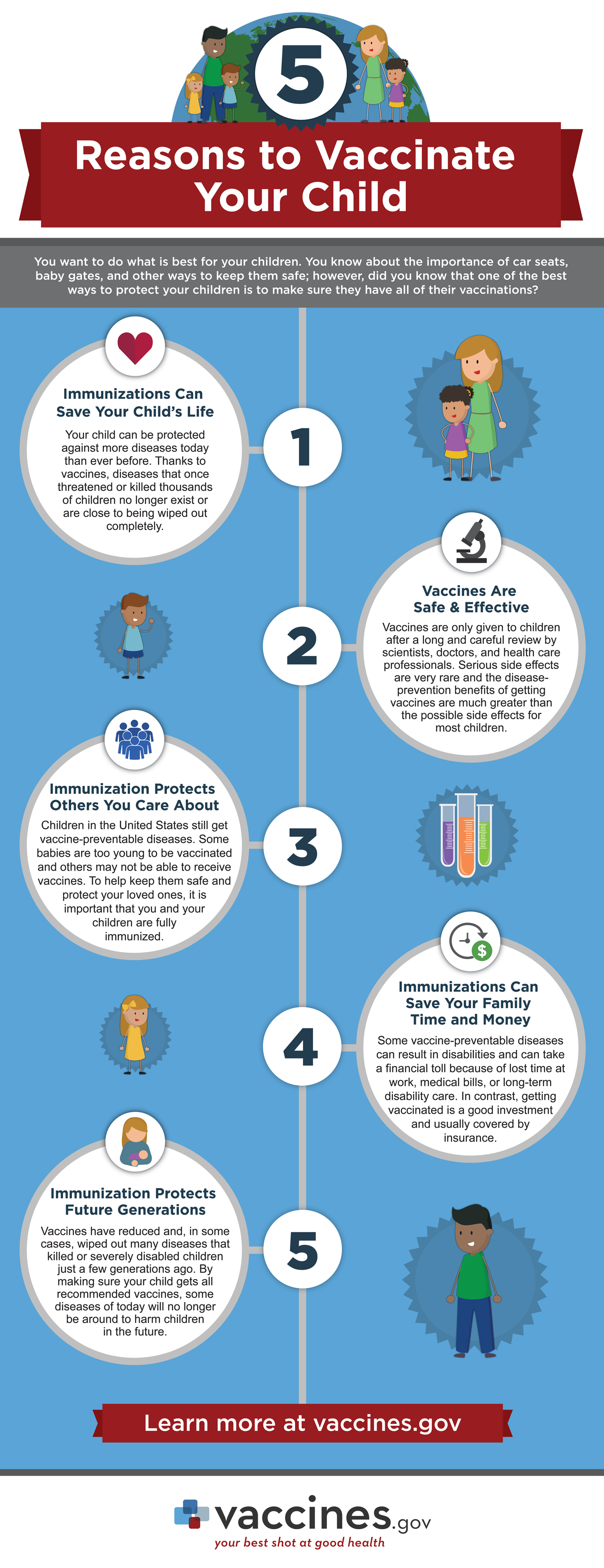 Infographic explaining the 5 reasons to vaccinate your child.